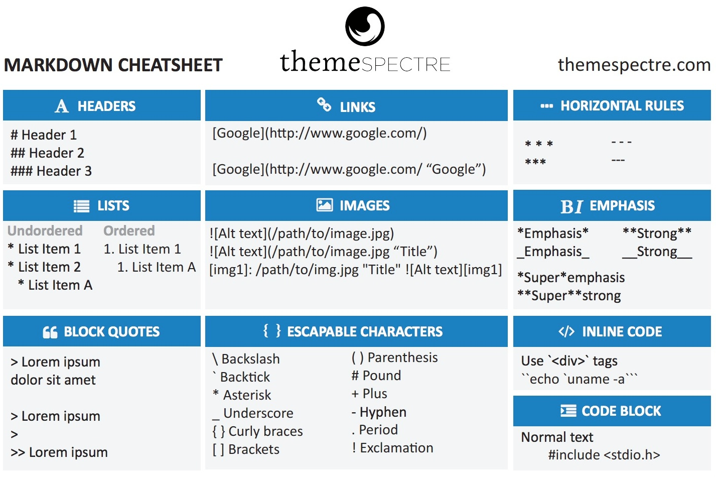 A Printable Markdown Cheat Sheet