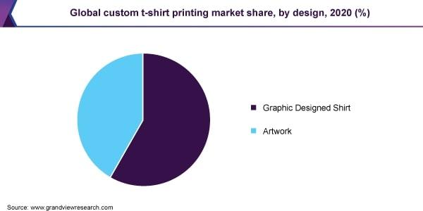 t-shirt printing market demand