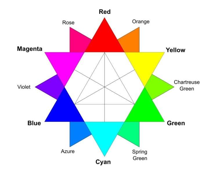 t-shirt color wheel